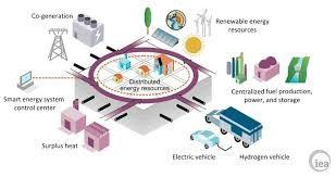 Centralized Retail Management